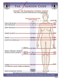 Dressing My Truth: [Service Review] The Fashion Code VS Fashion Fit Formula