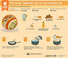 Постный грибной суп по-яснополянски. Инфографика   Питание   ЗДОРОВЬЕ   АиФ Тула