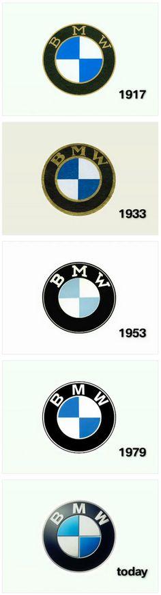 #BMW Logo Evolution
