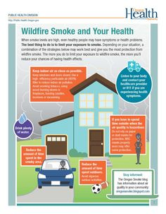 Wildfire smoke and your health by the Oregon Health Authority, Public Health Division.