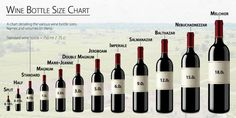 Here is the official chart of wine bottle names. Now you know what a Jeroboam wine bottle size is. Large Wine Bottle, Wine Bottles, Wine Pics, Wine Lovers, Wine Chart, Chateauneuf Du Pape, Saint Emilion, Wine Poster, Wine Education