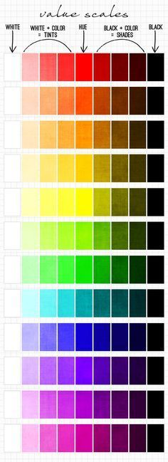Viola! Here are value, hue, tint, and shade  visually defined in this wonderfully succinct scaled explanation!