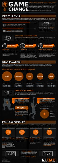 How Social Media Is Changing Sports [INFOGRAPHIC] - lifestylerstore - http://www.lifestylerstore.com/how-social-media-is-changing-sports-infographic/