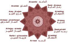 arts de l'islam arabo andalous - Bing images