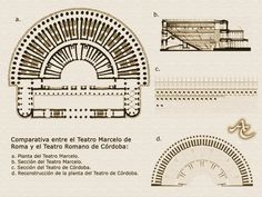 Ancient Rome, Ancient Greece, Roman Theatre, City Gallery, Architecture Old, Roman Empire, How To Plan, Presentation, Italy