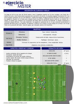 Messi Y Ronaldinho, Messi Gif, Football Tactics, Football Training Drills, Hockey, Barcelona, Sport, Soccer Practice, School