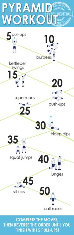 A Week of Workouts (for on the go