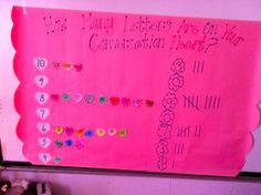 good class graph to make  http://www.thekinderpolkadotpatch.com/search/label/Valentine%27s