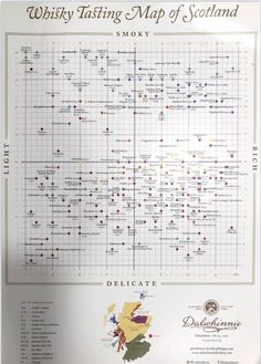 Whisky tasting map of Scotland Whisky Map, Whisky Islay, Scotch Whiskey, Irish Whiskey, Whiskey Girl, Drinks Alcohol Recipes, Alcoholic Drinks, Drink Recipes, Oldest Whiskey