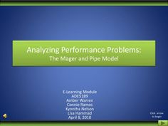 Analyzing Performance Problems:  The Mager and Pipe Model.  E-Learning Module  ADE5189  Amber Warren  Connie Ramos  Kyontha Nelson  Lisa Hammad  April 8, 2010.  Click  arrow               to begin.  Welcome!.  Return home  (Page 1).  Have you ever heard an employer say about an employee: