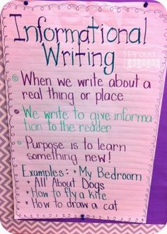Informative Writing Anchor Chart