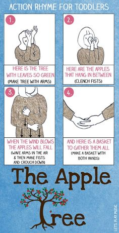 Tree Apple Tree : Circle game Let's Play Music : The Apple Tree - Action Songs for ToddlersLet's Play Music : The Apple Tree - Action Songs for Toddlers Apple Activities, Music Activities, Autumn Activities, Preschool Activities, Movement Activities, Preschool Music, Fall Preschool, Preschool Apples, Emotions Preschool