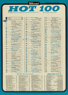 Rock N Roll Music, Rock And Roll, Top Hit Songs, 1970s Music, 100 Chart, Cash Box, Karaoke Songs, Business Magazine, Music Charts