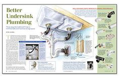 Throw away the traditional P-trap to minimize leaks and maximize storage space