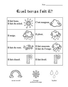 To Learn French Ideas Printer Metal Technology Code: 5100830495 Learning French For Kids, French Language Learning, Teaching French, Foreign Language, Teaching Spanish, Spanish Language, How To Speak French, Learn French, Weather Worksheets