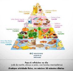 Diabetes e Nutrição - Prevenção especialmente na Terceira Idade