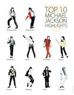 Les 10 costumes mythiques de Michael Jackson. Pour vous déguiser en roi de la pop, RDV sur Funidelia : http://www.funidelia.fr/deguisements-de-chanteur-et-de-musicien-614#filtros=[152]
