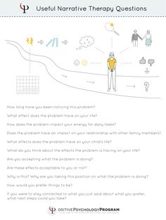 narrative therapy questions infographic