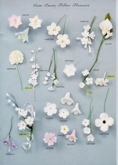 gumpaste flowers creative-practicum