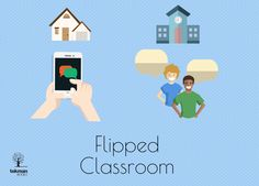 Te explicamos en 9 puntos el modelo pedagógico que está dando tan buenos resultados: la «flipped classroom».