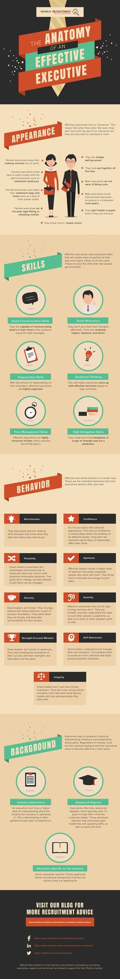 The Anatomy Of An Effective Executive #Infographic #Career