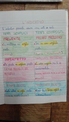 I verbi-modo indicativo-grammatica in quinta-ottobre - Maestra Anita Montessori, World Languages, Primary School, Homeschool, Bullet Journal, Teaching, Education, Homework, Teachers