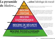 la pyramide de #Maslow et le travail
