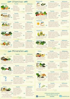 Nutrition, vital pin regimen reference 8744635889 to put into action this minute. Nutrition Guide, Nutrition Plans, Health And Nutrition, Health And Wellness, Heart Healthy Recipes, Healthy Tips, Colon Health, Food Facts, Natural Medicine