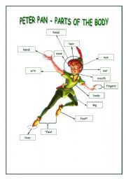 English teaching worksheets: Peter Pan  Intended for ESL students, but thought there might be a worksheet or two that could be helpful.  -ep