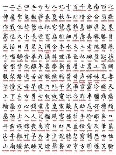 Chinese symbols other languages