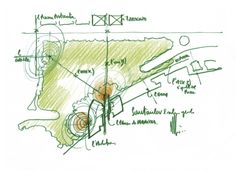 Botín Center / Renzo Piano