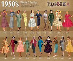 of fashion – Bloshka - Historical Fashion 1950s Fashion Women, Vintage Fashion 1950s, Vintage Mode, Womens Fashion, 40s Fashion, 1950s Fashion Dresses, Fashion In The 1950s, 1950s Summer Fashion, Fashion Online