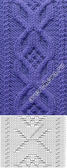 Best Knitting Scarf Easy Cable Ideas Best Picture For Knitting basket For Your Taste You are looking for something, and it is going to tell. Cable Knitting Patterns, Knitting Stiches, Knitting Blogs, Knitting Charts, Knitting Designs, Knit Patterns, Crochet Stitches, Stitch Patterns, Bandeau Torsadé