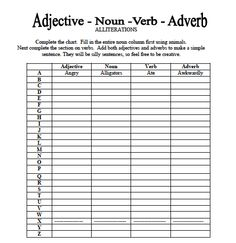 Adjective, Noun, Verb, Adverb Worksheet - Great for Parts of Speech Review!