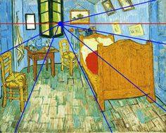 Vincent van Gogh, Vincent's Bedroom In Arles, 1889 - One Point Perspective One Point Perspective Room, Perspective Drawing Lessons, Perspective Art, Vincent Van Gogh, Desenhos Van Gogh, Van Gogh For Kids, Van Gogh Art, 6th Grade Art, Van Gogh Paintings