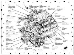 Under-hood fuse box diagram: Chevrolet S-10 (1999, 2000