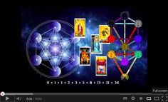"""Amazing video series showing """"how everything is connected"""" and how ancient symbolism is found back in the Kabbalah tree of life, the chakras, the Tarot, sacred geometry, etc."""