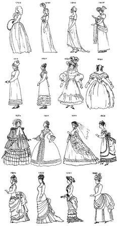 Fashion diagram showing silhouettes from 1794-1887.