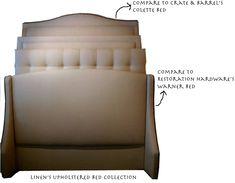 DIY Upholstered Bed Frame | Inexpensive Upholstered Beds!