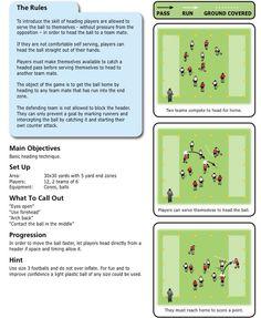 Fun Soccer Games, Soccer Drills, Soccer Coaching, Kara, Football, Sport, School, Soccer Workouts, Soccer Training
