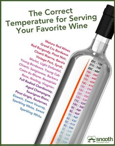 correct temps for serving your favorite wine