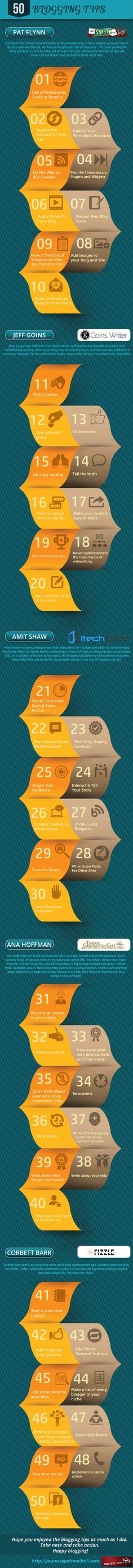 Great Blogging Tips: An Infographic   Retailing: From A to Z by Joel Evans