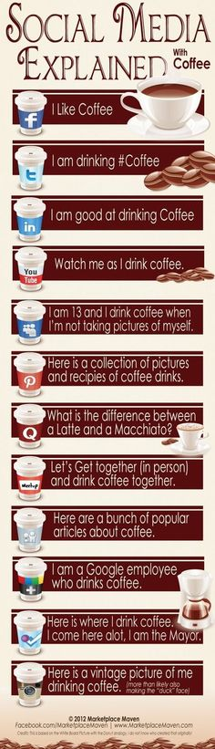 Hilarious Infographic] Social Media Explained (With Coffee) - Social Media 101 - Marketing I was inspired by the viral image of the white board and donut analogy. I wanted to share something prettier than a white board. Marketing Digital, Marketing Online, Inbound Marketing, Content Marketing, Internet Marketing, Social Media Marketing, Mobile Marketing, Marketing Strategies, Marketing Plan