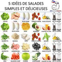 Fat Secret France 🇫🇷 sur Instagram : 🔛 Merci de visiter, vous abonner et partager notre page @fatsecretfrance ➖➖➖➖➖ Voici encore des idées de salades saines et gourmandes pour…