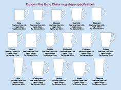 Dunoon Fine Bone China mug shape specifications