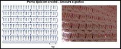 Pontos de Crochê fácil de Fazer com Gráfico e Passo a Passo