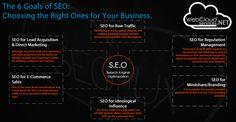 SEO  Search Engine Optimization  Taking advantage of SEO  Identify key words Start online marketing campaigns Offer specific products or services  Contact us via info@webcloudservices.net  ******************************************************** SEO  Optimización para los motores de búsqueda  Aprovechar el SEO  Identificar palabras clave. Campañas de marketing online. Ofrecer productos o servicios específicos.  Contáctanos a través de info@webcloudservices.net  #business #ventas #sales…