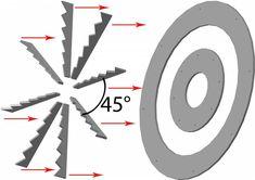solar concentrator CAD