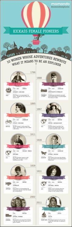 10  female pioneers, 10 women explorers, women explorers, momondo, travel, inspiration, adventurers, around the world, fearless women