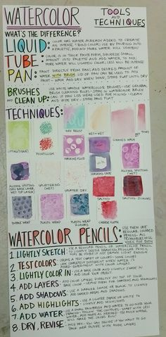 DeKett's Art Room--posters for the room Watercolor Tips, Watercolour Tutorials, Watercolor Techniques, Art Techniques, Watercolour Pencil Art, Watercolor Painting, Programme D'art, Art Worksheets, Guache